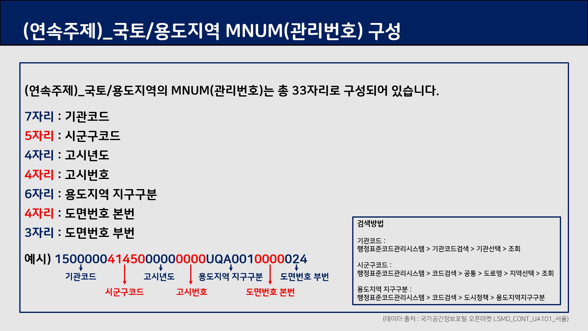 국토/용도지역의 MNUM(관리번호) 구성